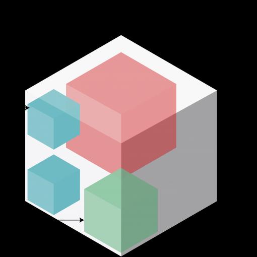 Schéma datacube